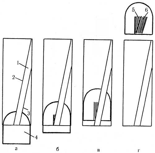 Схема образования следа поля