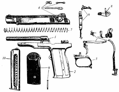 Части и механизмы пистолета: 1