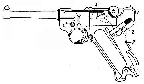 9-мм пистолет системы Борхардт-Люгера образца 1908г.  (Парабеллум) .