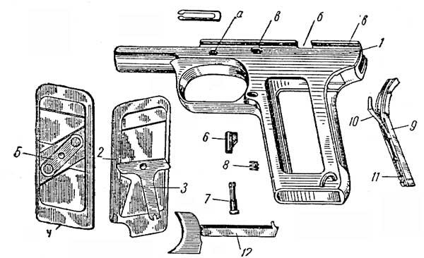 Неподвижной частью пистолета